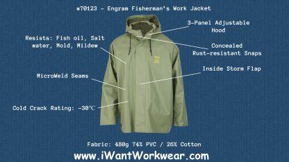 Helly Hansen Workwear 70123 Engram Fisherman's Work Jacket, Infographic