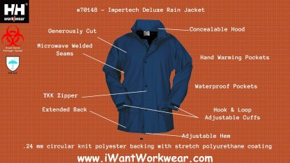 Helly Hansen Workwear 70148 Impertech™ Deluxe Rain Jacket, Infographic