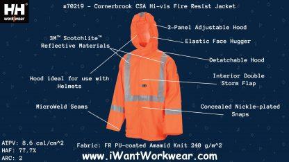 Helly Hansen Workwear 70219 Cornerbrook High Visibility Flame Retardant Rain Jacket, CSA Compliant, Infographic