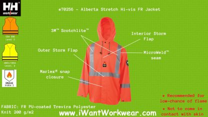 70256 Helly Hansen Alberta Stretch High Visibility Flame Retardant Rain Jacket, Infographic