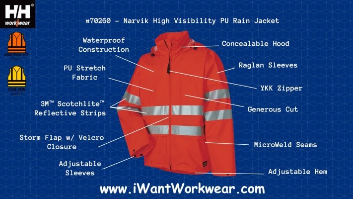 70260 Helly Hansen Workwear Narvik Mens Class 3 High Visibility Rain Jacket / Concealable Hood, 3M™ Scotchlite™ Reflective. Infographic
