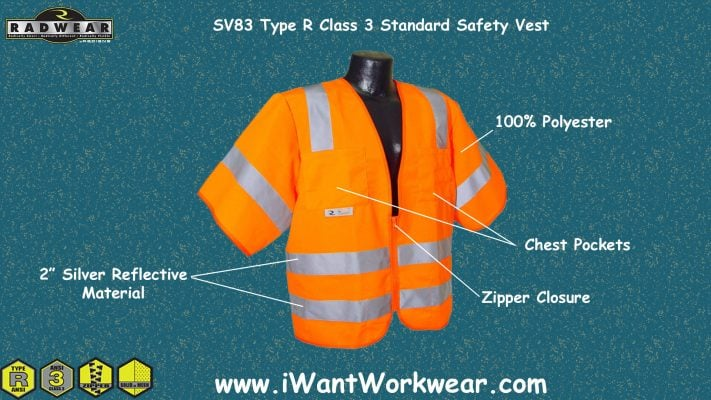 Radians SV83 Type R Class 3 High Visibility Safety Vest
