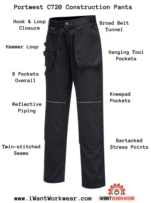 Portwest c720 Tradesman Holster Trousers, iwantworkwear.com Infographic