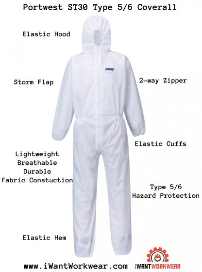 Portwest Biztex SMS Coverall Type 5/6 ST30, iWantWorkwear Infographic