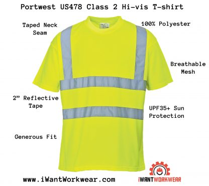 Portwest US478 High Visibility T-shirt, Yellow, iwantworkwear.com infographic