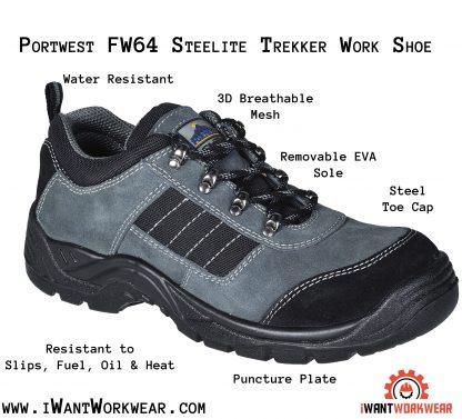 Portwest FW64 Steelite Trekker Work Shoe, iwantworkwear infographic