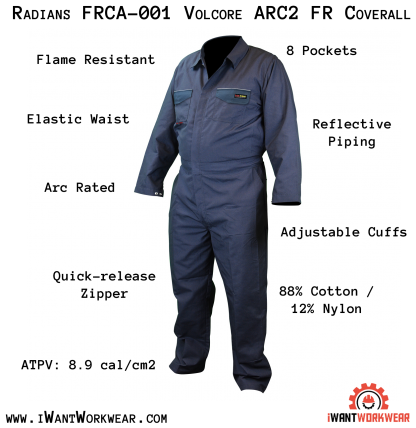 Radians FRCA-001 VOLCORE™ COTTON/NYLON FR COVERALL, navy, front iwantworkwear.com infographic