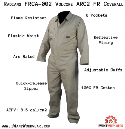Radians FRCA-002 Volcore ARC2 FR Coverall, iwantworkwear.com infographic
