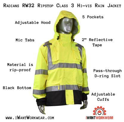 Radians RW32 Ripstop Class 3 Hi-vis Rain Jacket, iwantworkwear.com infrographic