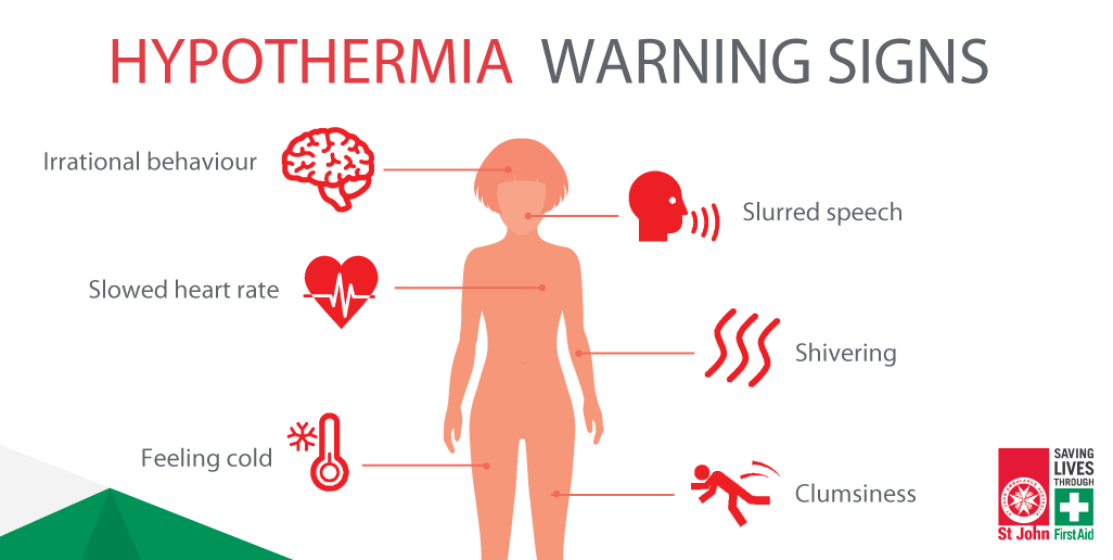 Hypothermia is a very real and dangerous risk when working in cold weather