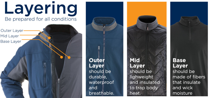 layering up is the best way to survive long periods of exposure to the cold; like when working in cold weather.